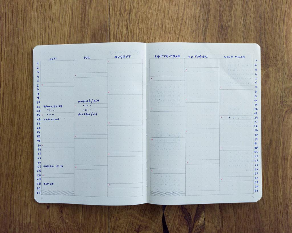 Kalendar bullet dnevnik