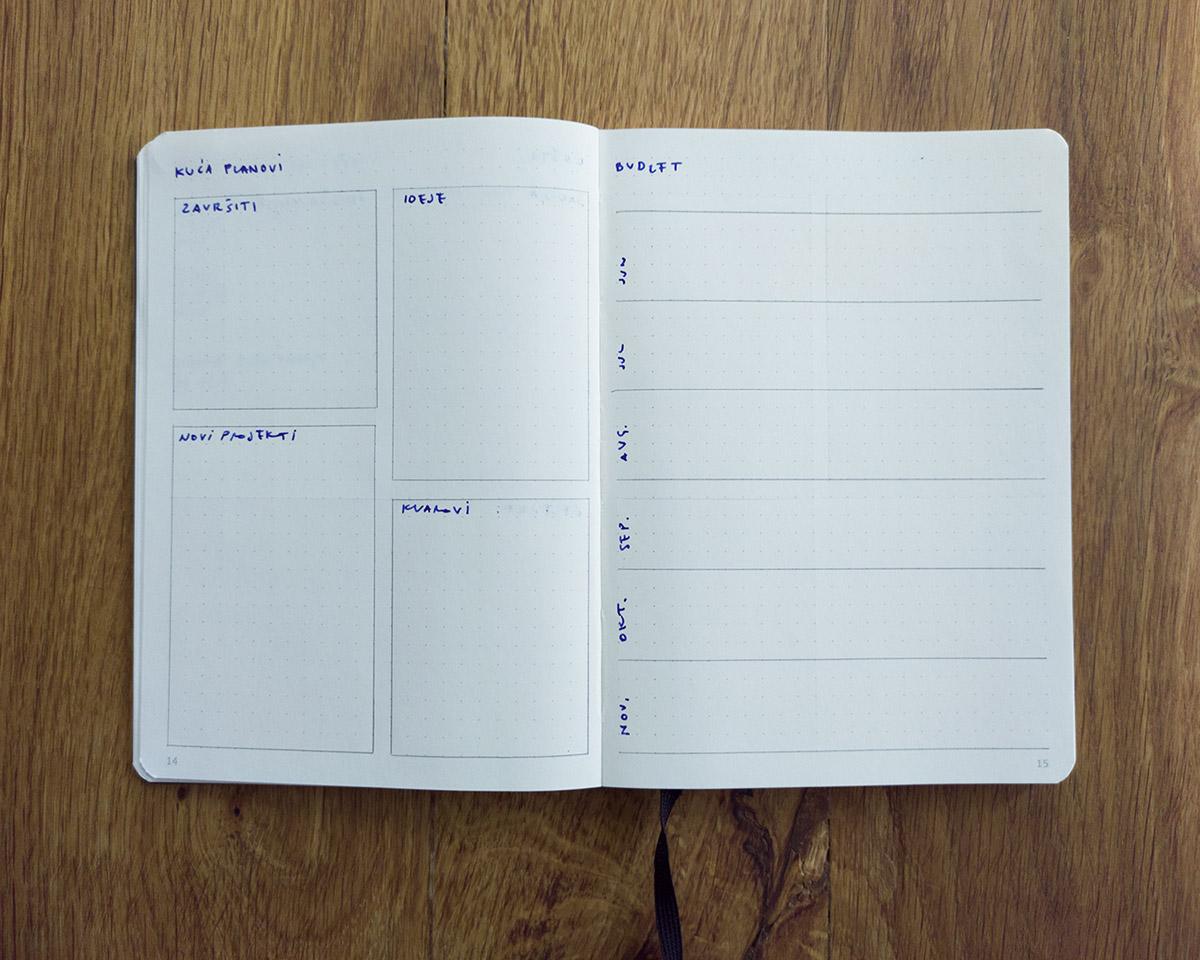 Kuća u budžet bujo dnevnik