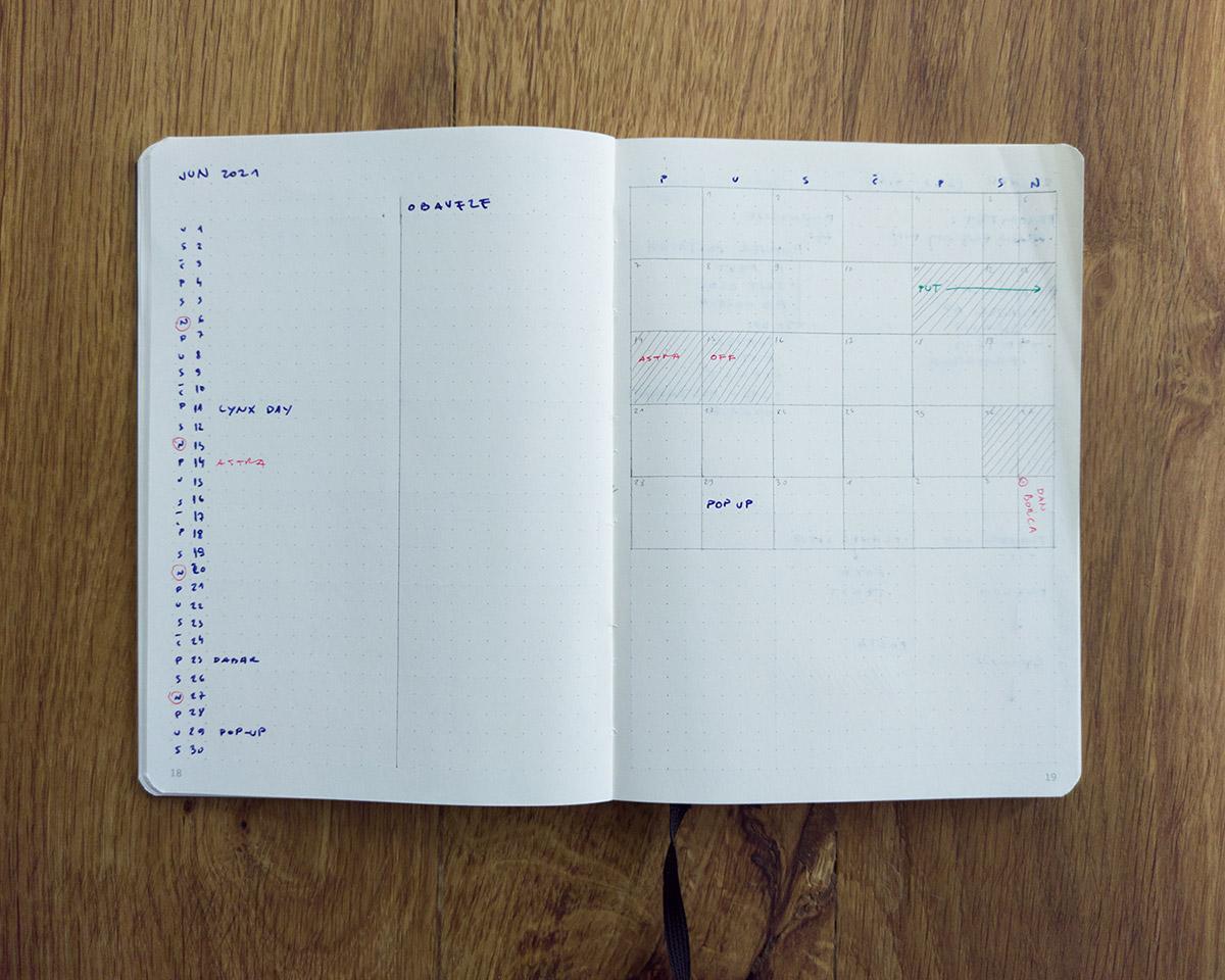 Mesečni planer bullet dnevnik