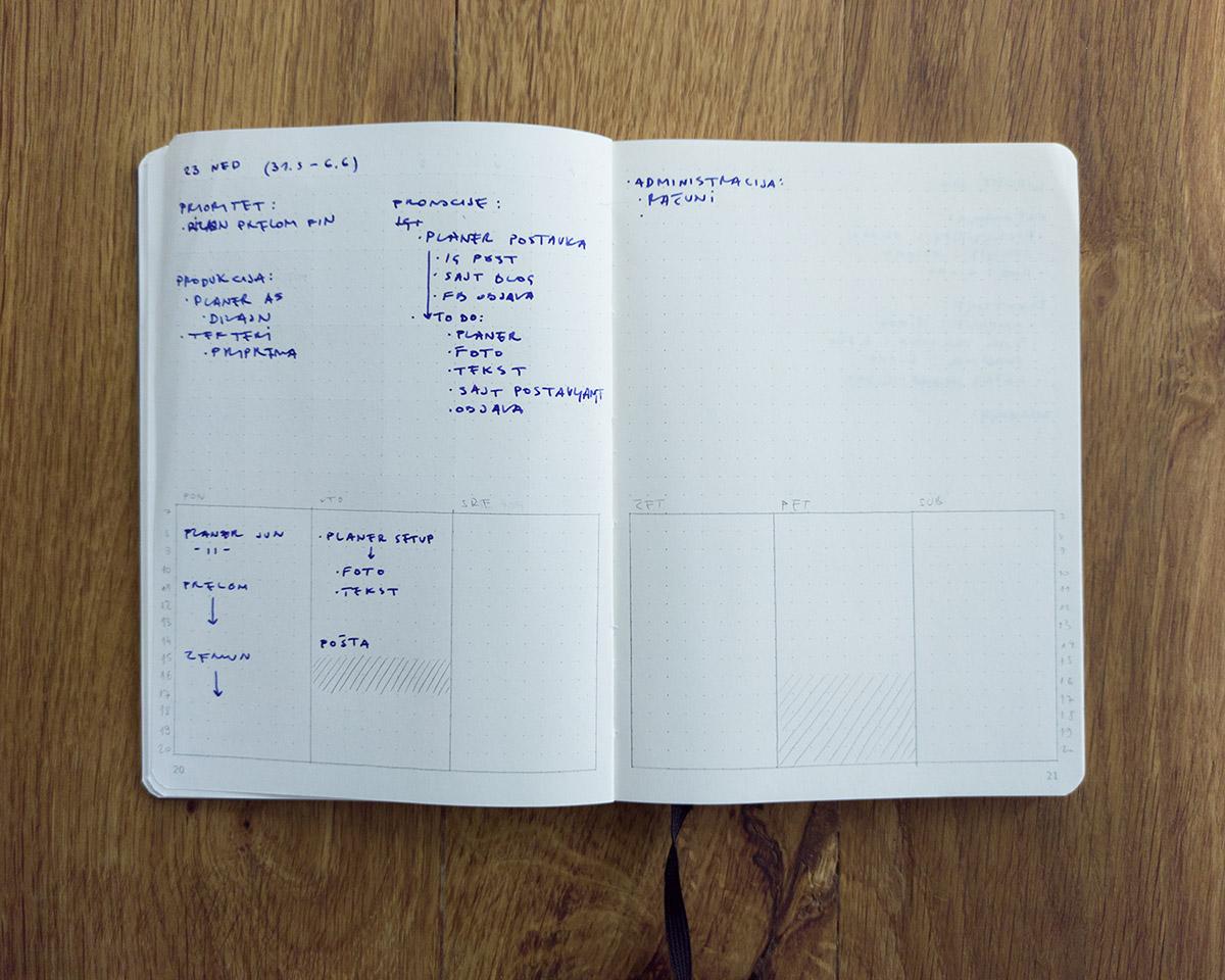 nedeljni plan bullet dnevnik