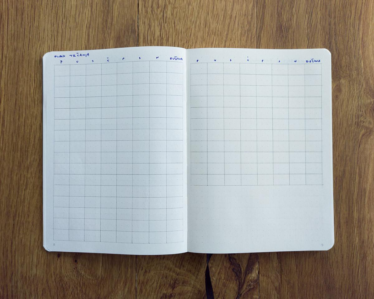 Plan trcanja bullet dnevnik