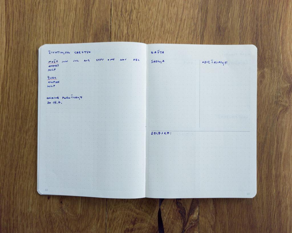 zivotinje i basta bullet dnevnik